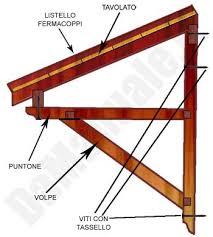 montaggio tettoia in legno come costruire una tettoia in legno