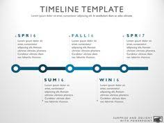 product roadmap powerpoint timeline infographic strategy