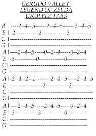ukulele keyboard tutorial ladylauren on twitter gerudo valley ukulele tutorial from legend