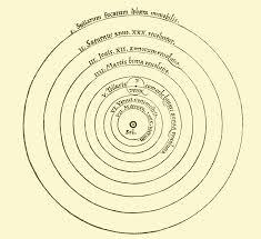 copernican heliocentrism wikipedia