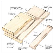 bench hook uses all about hand tool jigs finewoodworking