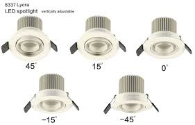 4w multi spot low profile recessed led light with focus function