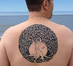 common tattoos what do they tattoos