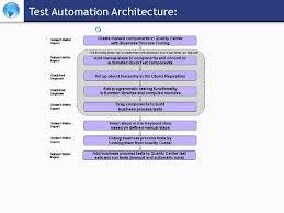 sap testing demo and sap automation demo youtube