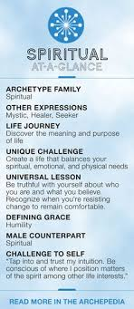 archetypal themes list the creative archetype at a glance creative characters and