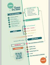 Best Resume Templates 2014 by 30 Outstanding Resume Designs You Wish You Thought Of Father Cv
