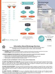 information about brokerage services real estate broker