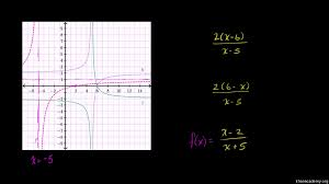graphing rational functions 1 video khan academy