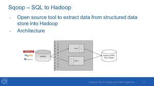 hadoop definitive guide pdf hadoop file formats and data ingestion ppt video online download