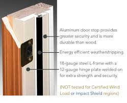 Frame Exterior Door Best Entry Door Best Patio Door Best Exterior Doors Provia