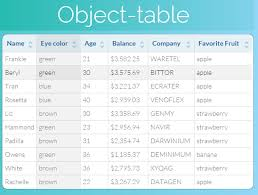 angularjs resizable table columns object table angular directive to create dynamic tables