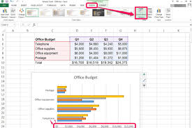 Graph Spreadsheet How To Create A Bar Graph In An Excel Spreadsheet It Still Works