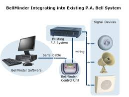 class bell rings images School bell system jpg