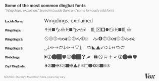 What Font Is Used For Memes - why the wingdings font exists vox
