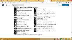hyundai sonata malfunction indicator light hyundai malfunction indicator light www lightneasy net