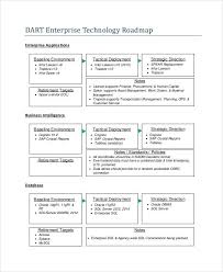 technology roadmap template free free technology roadmap