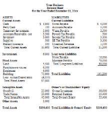 Accounting Balance Sheet Template Balance Sheet Exle Basic Accounting Help