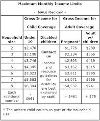 va income limits table ka 01920 dynamics crm 365 xrm formula 156 idaho state medicaid or