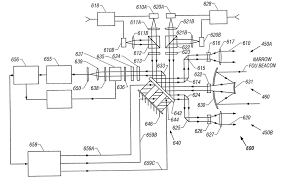 patent us7343099 free space optical fso laser communication