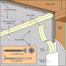 How To Plumb An Outdoor Shower - how to build u0026 panel an interior wall
