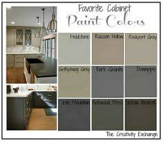 choosing my battles and a paint color grey kitchen cabinets