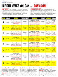 8 week 10k plan fall challenge 8k race on thanksgiving day this