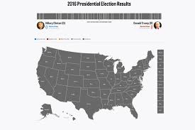 2016 Presidential Map How To Follow The 2016 Election Results Online Digital Trends
