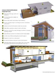 one world architecture blog green shotgun house prototype