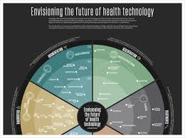 visualization of the week forecasting visualization of the week forecasting disruptions in health care