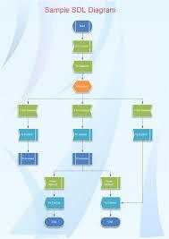 arcgis modelbuilder workflow for spatial data processing arcgis modelbuilder workflow for spatial data processing workflow diagrams pinterest workflow diagram and data processing