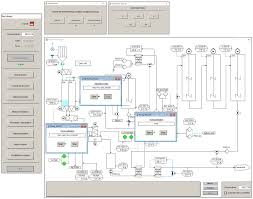 Refinery Operator Trainee Processes Free Full Text Operator Training Simulator For An