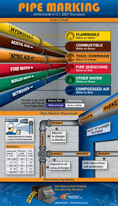 28 best safety infographics images on pinterest infographics