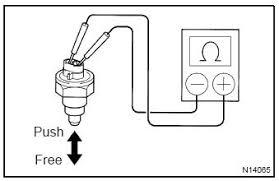 back up light switch 3rd gen manual trans yotatech forums