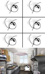 Table Throw Meme - image 381781 desk flip know your meme