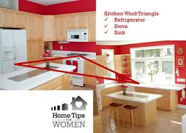 gfci distance from sink the kitchen work triangle work triangle triangles and refrigerator