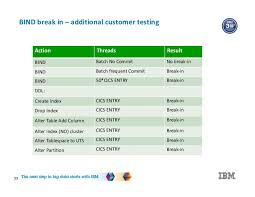 db2 alter table add column db2 11 for z os migration planning and early customer experiences
