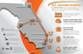 Fort Lauderdale On Map All Aboard Florida Miami Orlando High Speed Rail Proposed