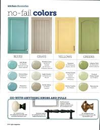 country kitchen paint ideas 101840411 jpg rendition largest country kitchen paint colors ideas