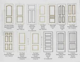 types of interior doors image on brilliant home design style b75