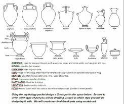 Greek Vase Design Project Greek Vase Painting Neel U0027s Art Room Marley Middle