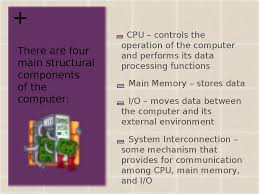 function n a computer can perform four basic functions data