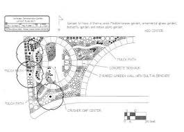 flower garden plans ideas u0026 inspiration for your flowering paradise