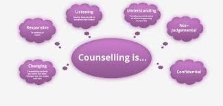 Counselling Works By How Counselling Works