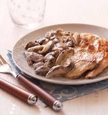 recette avec de cuisine escalope de dinde à la crème et aux chignons les meilleures