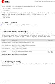 2agqn4nnn cellular module user manual sara r4 series system