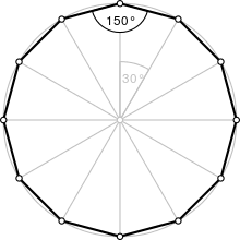 What Is The Interior Angle Of A Regular Decagon Dodecagon Wikipedia
