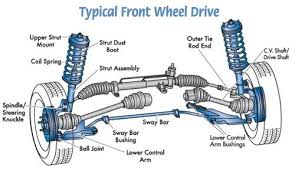 basic car parts diagram your vehicle u0027s suspension is made up of