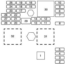 chevrolet hhr 2005 2011 u2013 fuse box diagram auto genius