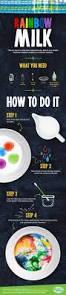 best 25 rainbow milk ideas on pinterest milk science experiment