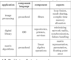 pattern language digital patterns for refactoring to aspects an incipient pattern language